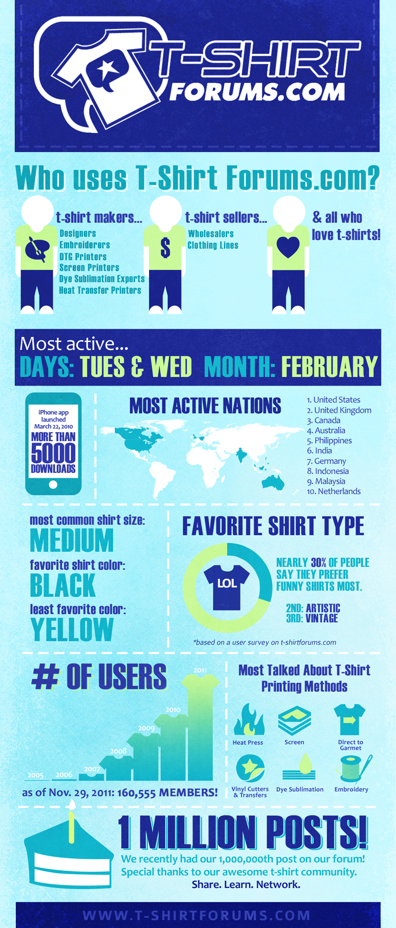T-shirt forums infographic_final