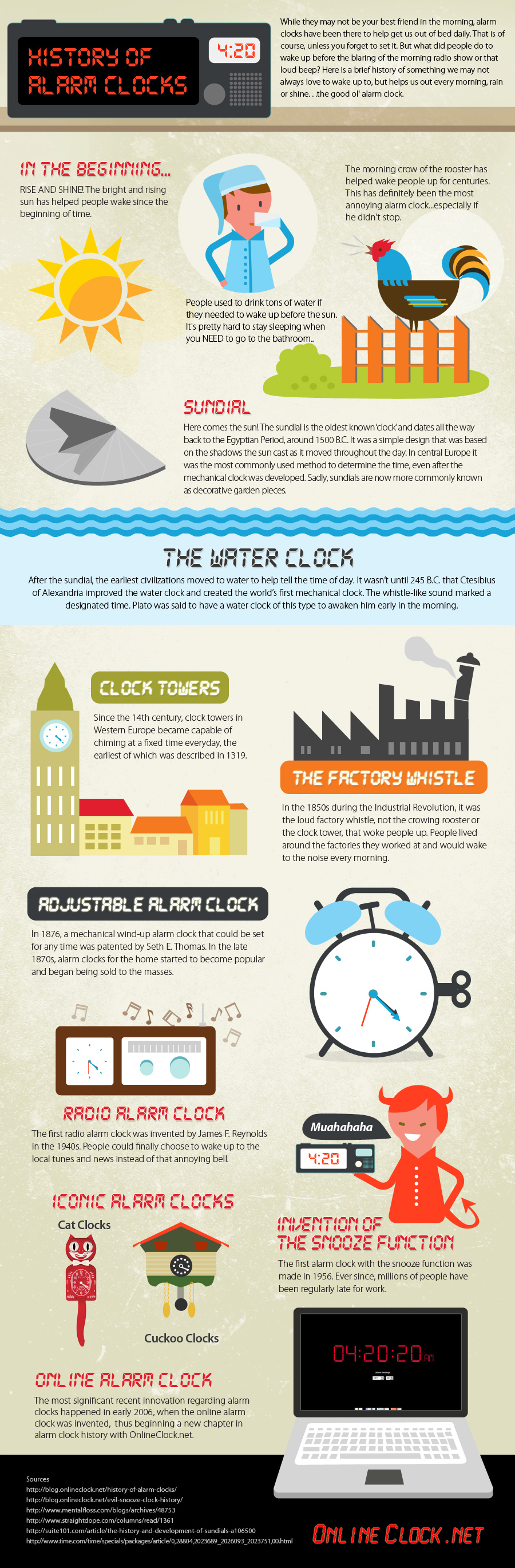 The History of Alarm Clocks {INFOGRAPHIC}