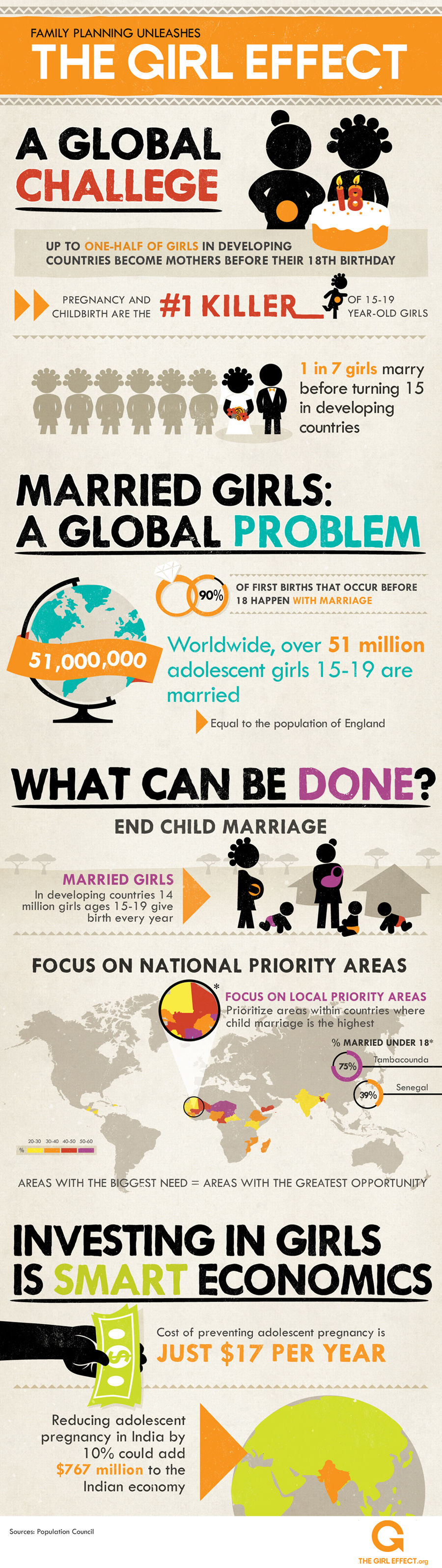 Family planning unleashes the girl effect infographic for Www family planning com