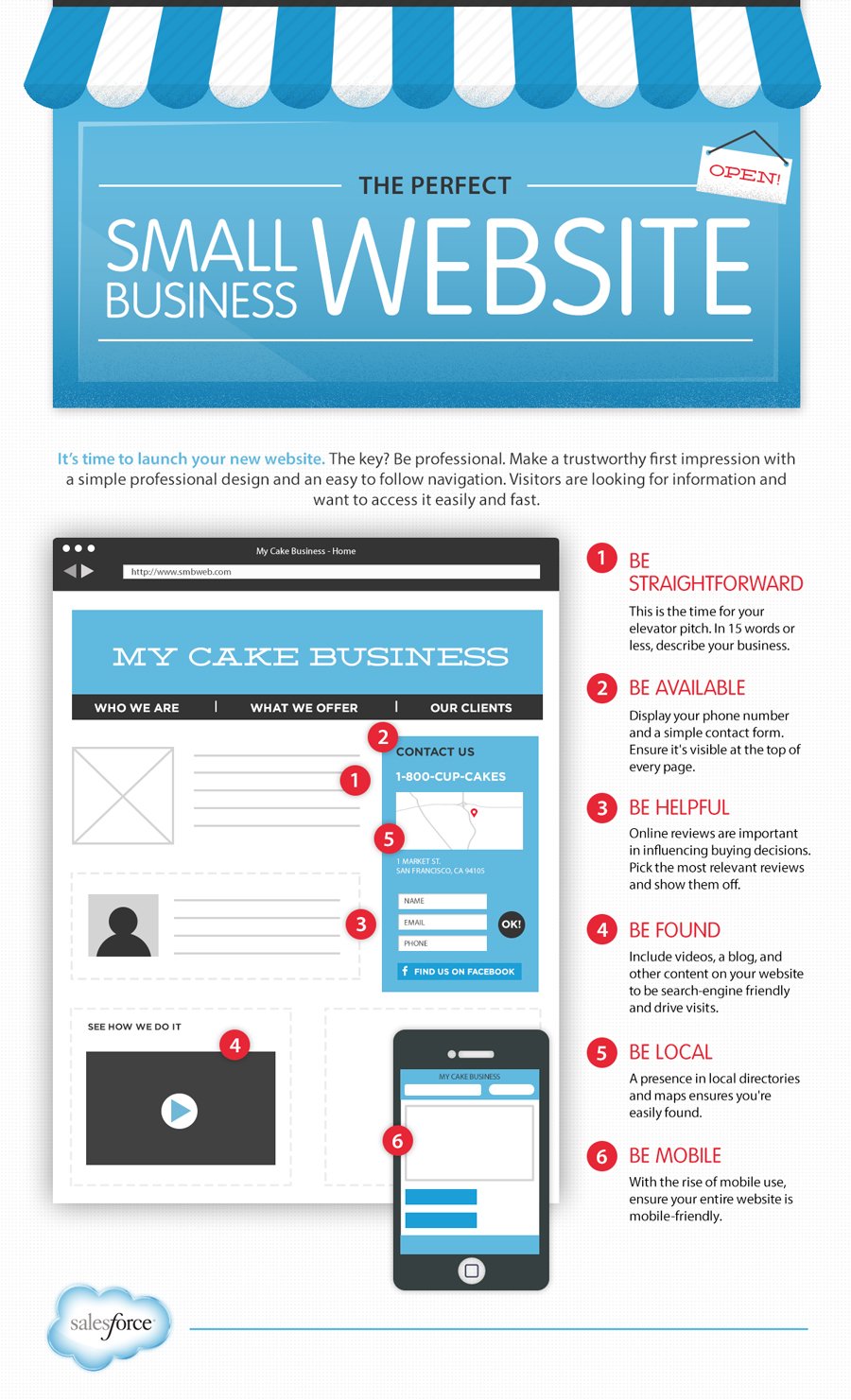 The Perfect Small Business Website Blueprint Lemonly