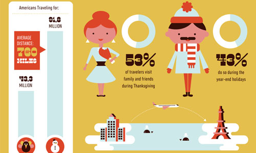 10 Christmas Infographics To Give You A Little Holiday Cheer